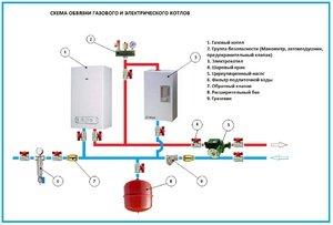 Схема обвязки настенного газового котла фото 514
