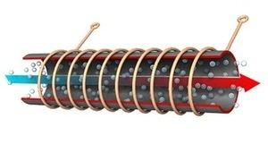 Индукционный нагреватель своими руками: обзор конструкции.