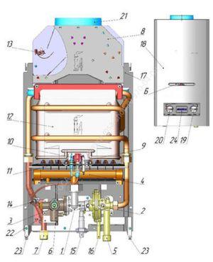 Особенности конструкции газовой колонки можно увидеть на схеме.