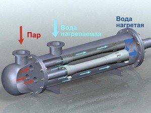 Элементный теплообменник теплообменник на газовый котел daewoo
