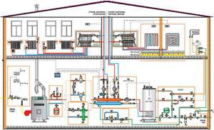схема отопления дома с газовым котлом