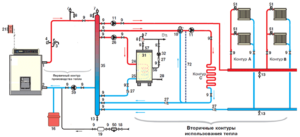 Как делается монтаж отопительной системы