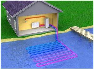 цены на тепловые насосы для отопления дома
