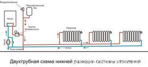 Схема установки радиаторов отопления в частном доме