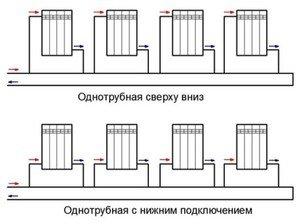 Подключение батарей