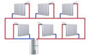 Какие бывают схемы подключения однотрубной системы отопления