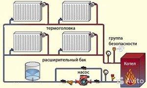 Устройство однотрубной системы отопления в частном доме