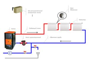 Однотрубное отопление характеризуется высокой гидравлической устойчивостью