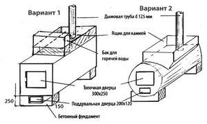 Металлическая конструкция печи