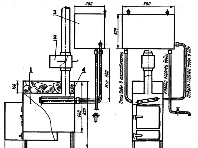 Банная печь по чертежу