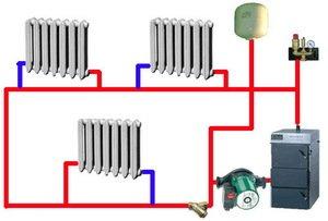 Проектирование и расчет систем отопления