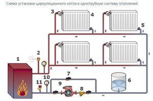 Циркуляционный насос для отопительной системы