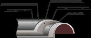 Нормы проектирования тепловой изоляции для трубопроводов и оборудования