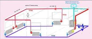 Схема отопления - вариант принудительной циркуляции жидкости в трубах.