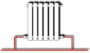 Современные радиаторы могут быть очень разными.