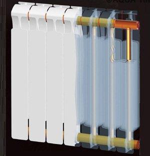 Мощность биметаллических радиаторов отопления таблица