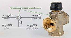 Клапан для теплого пола