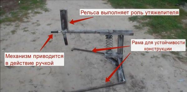 Общий вид пружинного дровокола