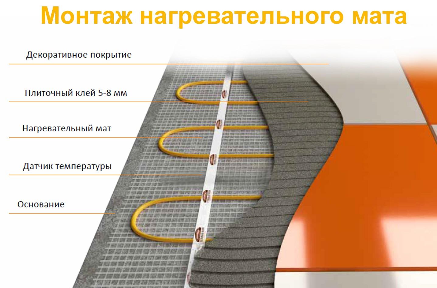 Правила монтажа теплого пола с электрическим проводом