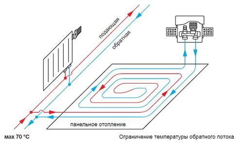 Схема с терморегулирующим комплектом для одной петли