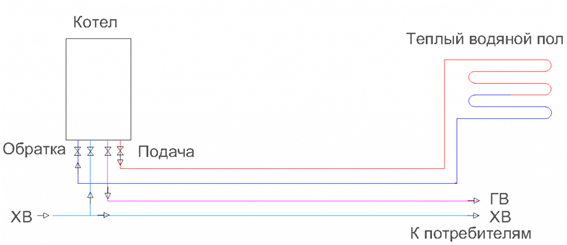 Схема прямого подключения