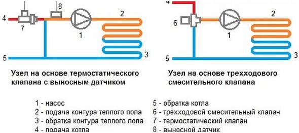 Схема с трехходовым клапаном